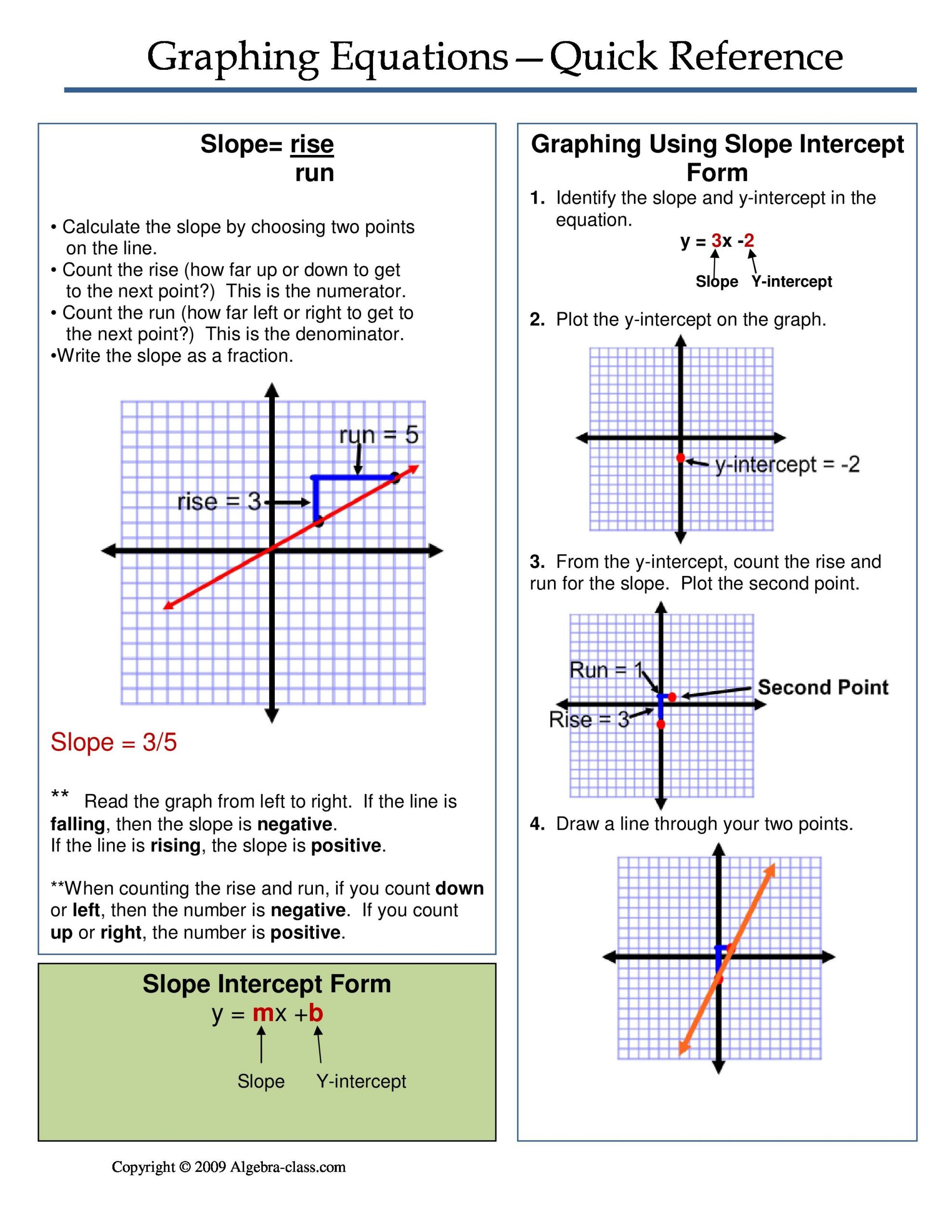 Writing Equations From Graphs Worksheet E Page Notes Worksheet for the Graphing Equations Unit