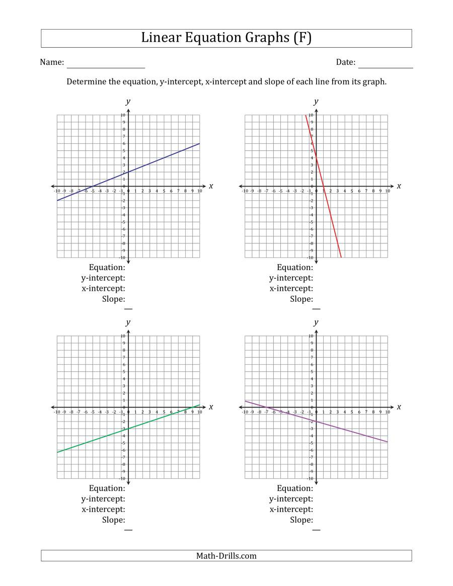 Writing Equations From Graphs Worksheet Graphing Equations In Slope Intercept form Worksheet