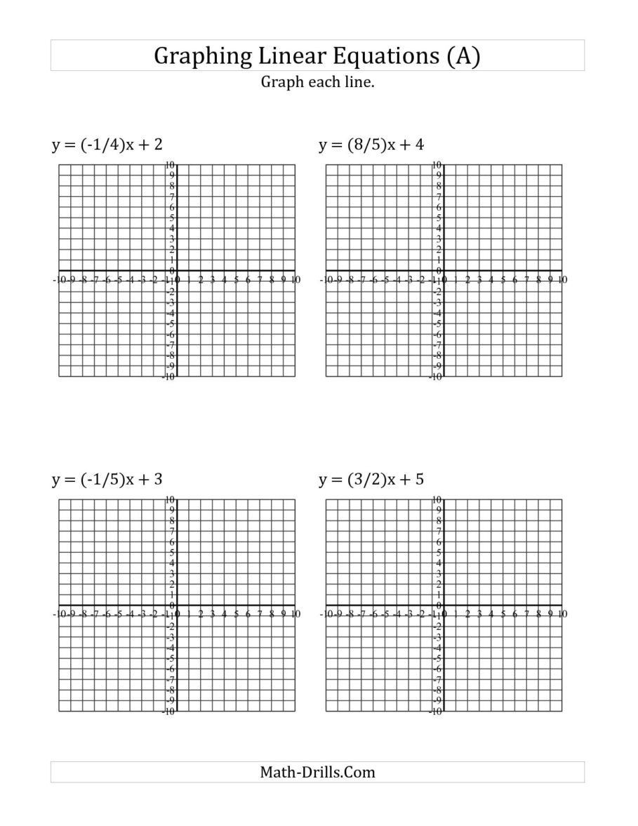 Writing Equations From Graphs Worksheet Graphing Linear Equations In Slope Intercept form Worksheet