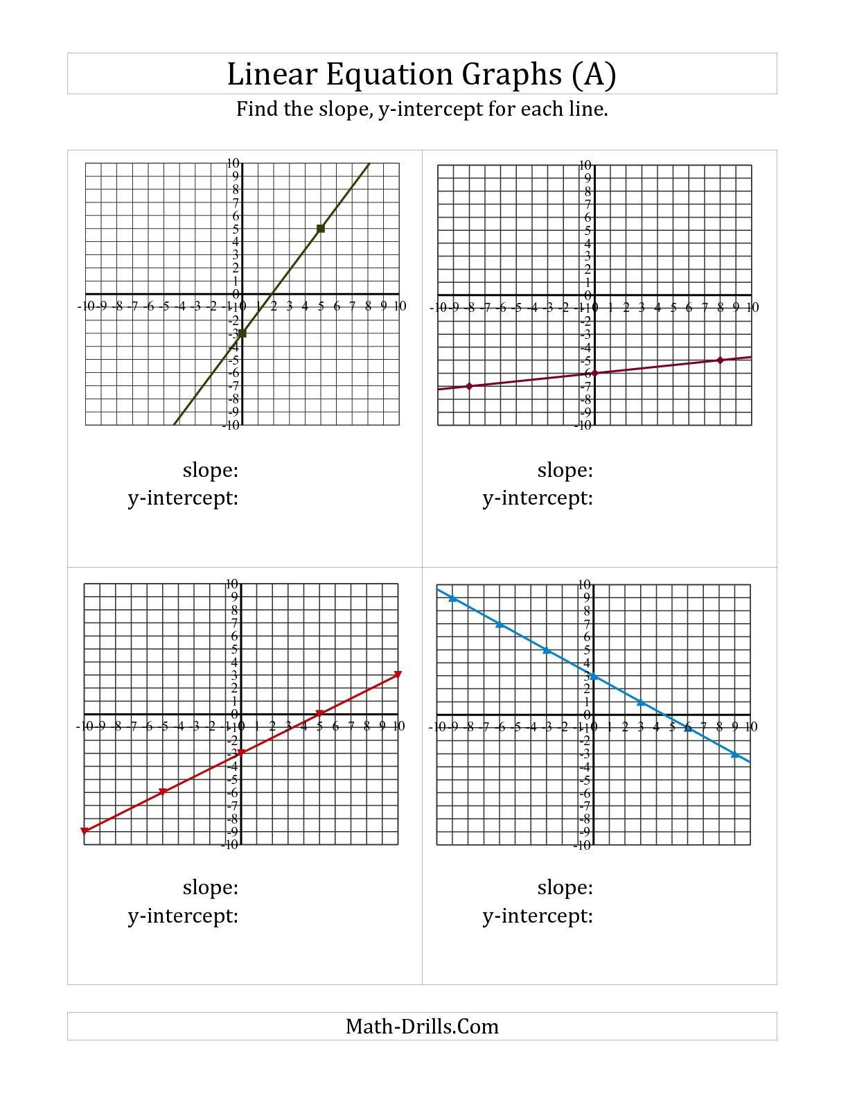 Writing Equations From Graphs Worksheet the Finding Slope and Y Intercept From A Linear Equation