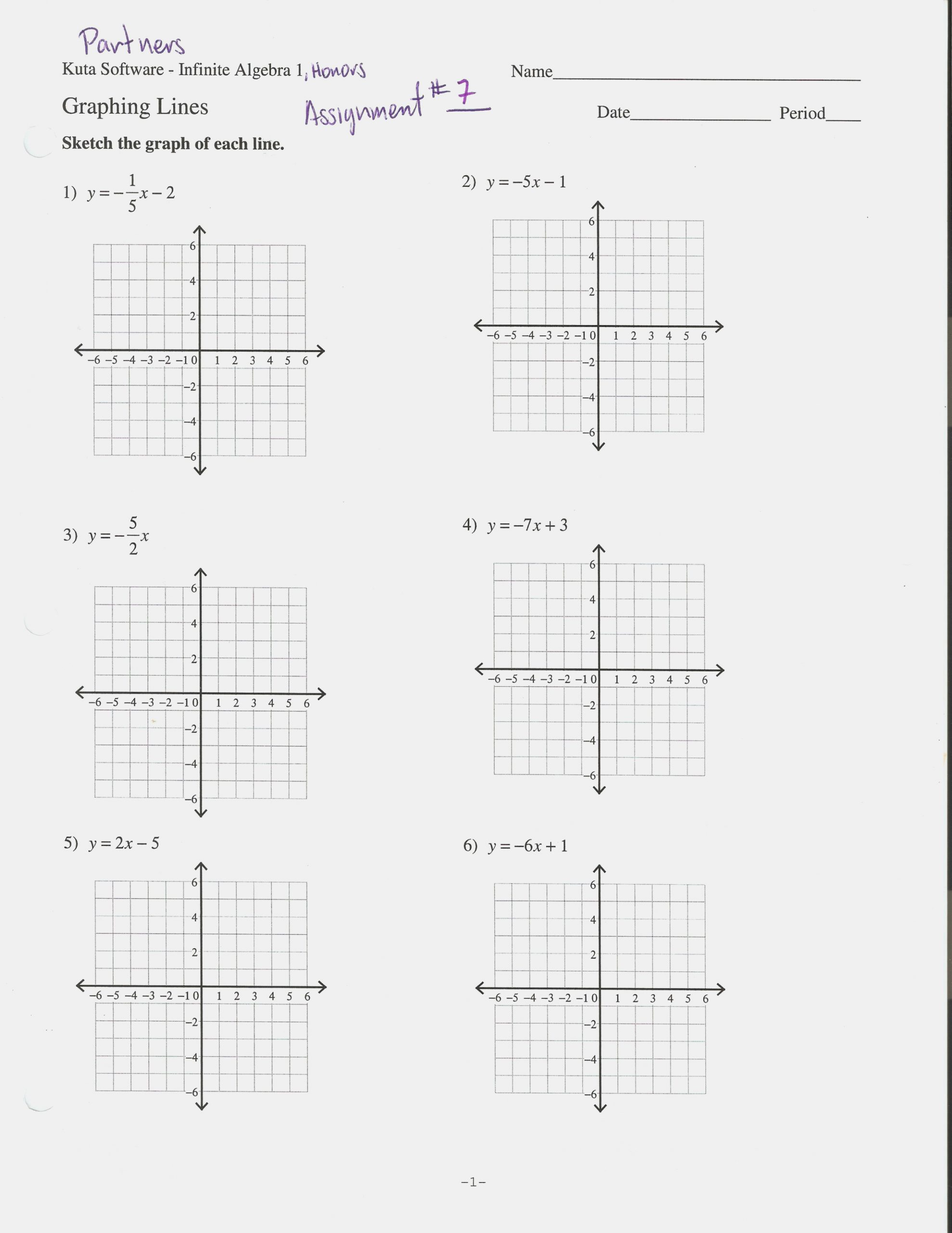 Writing Equations From Graphs Worksheet Writing Linear Equations Worksheet Search