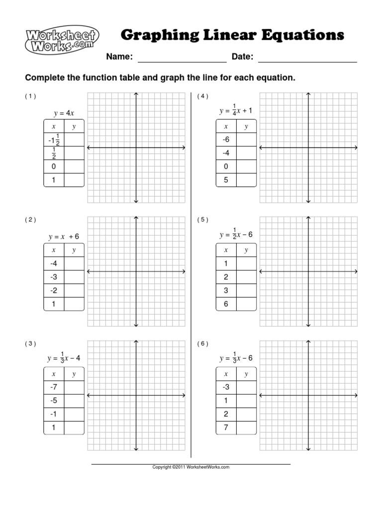 Writing Equations From Tables Worksheet Worksheet Works Graphing Linear Equations 1