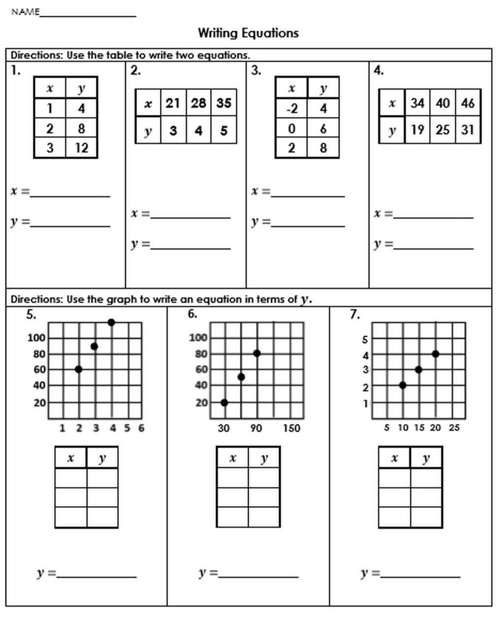 Writing Equations From Tables Worksheet Writing Equations with Tables Graphs and Word Problems