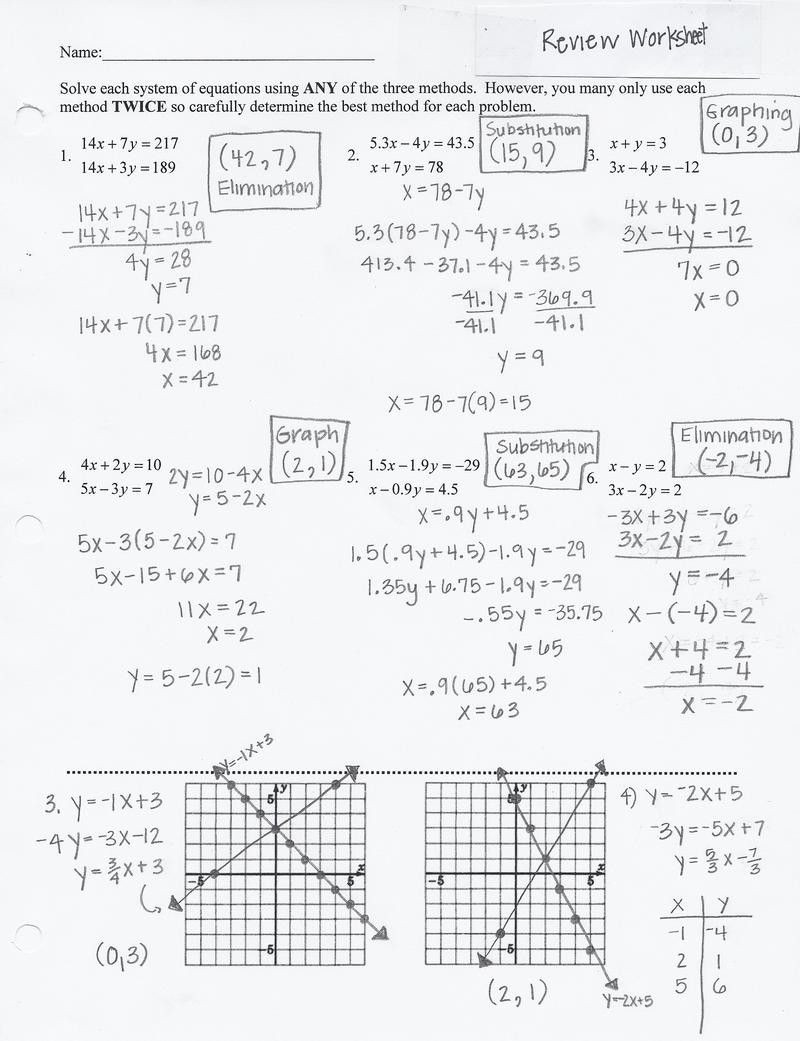 Writing Equations Of Lines Worksheets 28 Parallel and Perpendicular Lines Worksheet Algebra 1