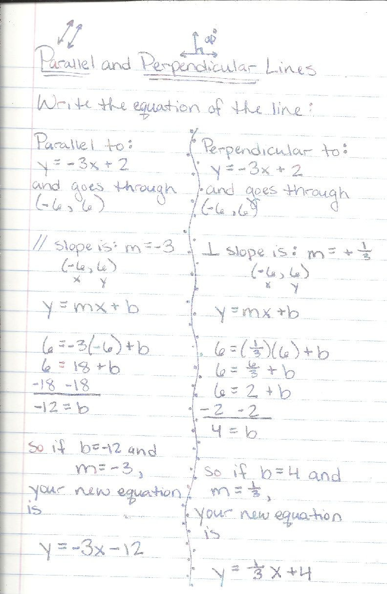 Writing Equations Of Lines Worksheets Algebra Writing Equations Of Parallel and Perpendicular