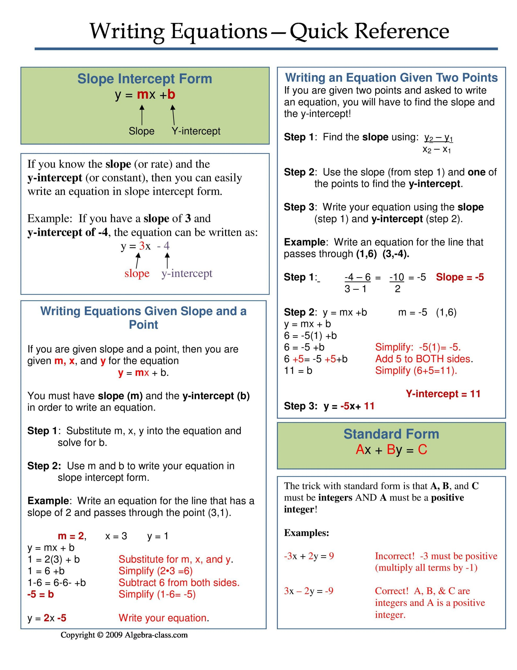 Writing Equations Of Lines Worksheets E Page Notes Worksheet for Writing Equations Unit