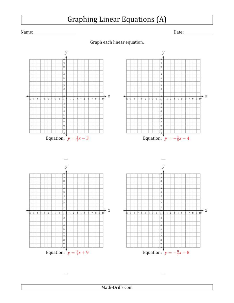 Writing Equations Of Lines Worksheets Graph A Linear Equation In Slope Intercept form A