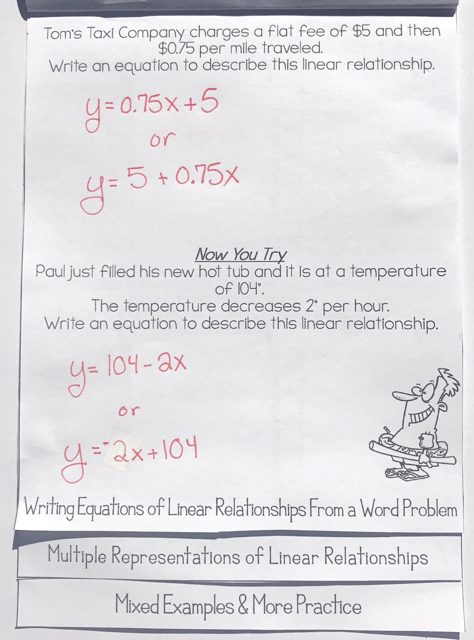 Writing Equations Of Lines Worksheets Writing & Graphing Linear Equations In the form Y=mx B Flip