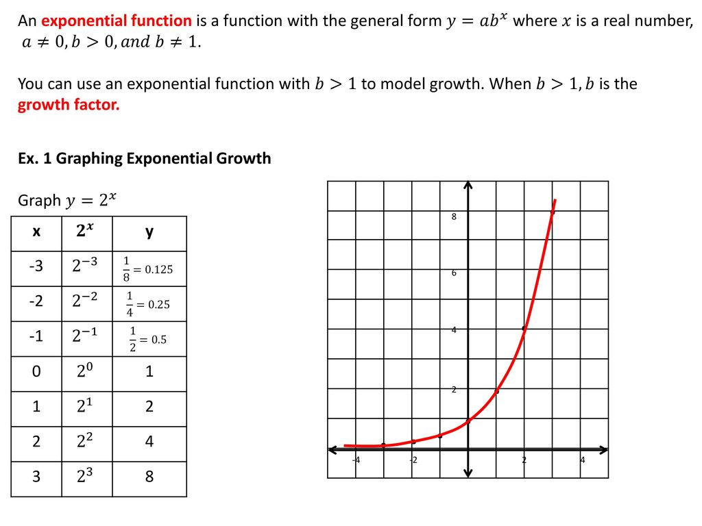 Writing Exponential Functions Worksheet 8 1 Exploring Exponential Models Ppt