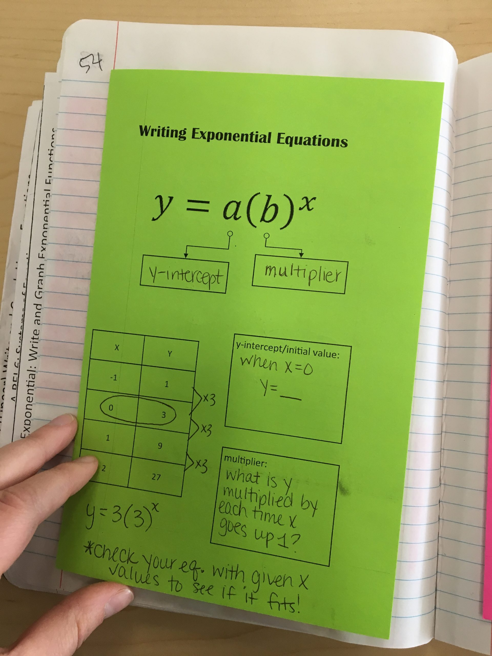 Writing Exponential Functions Worksheet Algebra 1 Unit 4 Interactive Notebooks Exponential