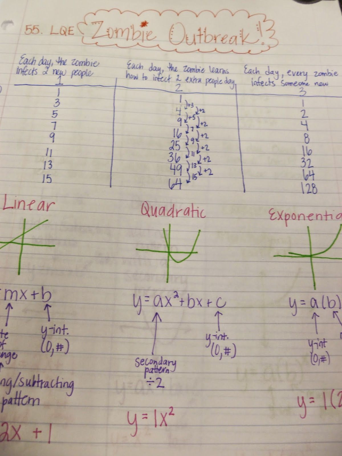 Writing Exponential Functions Worksheet Friday Freebies Paring Linear Quadratic Exponential