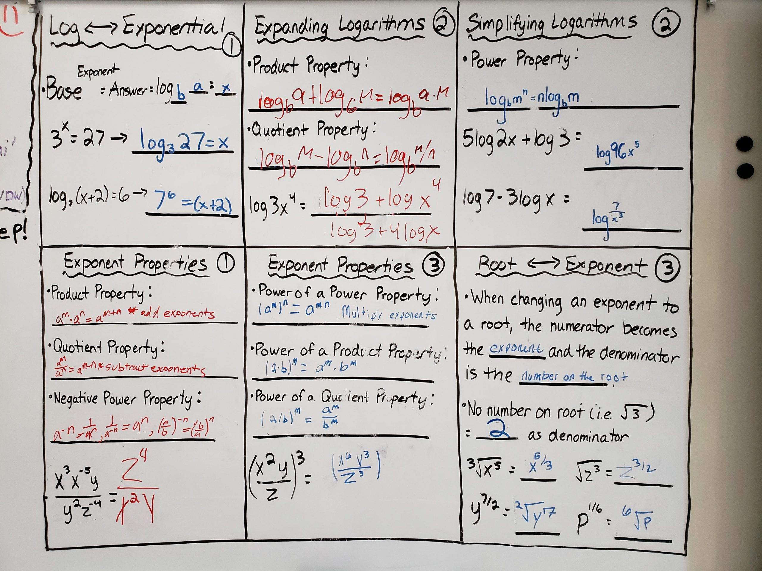 Writing Exponential Functions Worksheet Unit 7 Exponential and Logarithmic Functions Adv Algebra