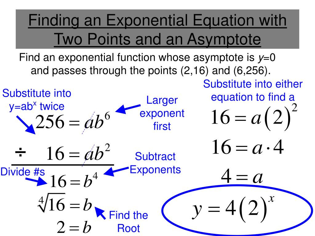 Writing Exponential Functions Worksheet Writing Equations Exponential Functions Given Two Points