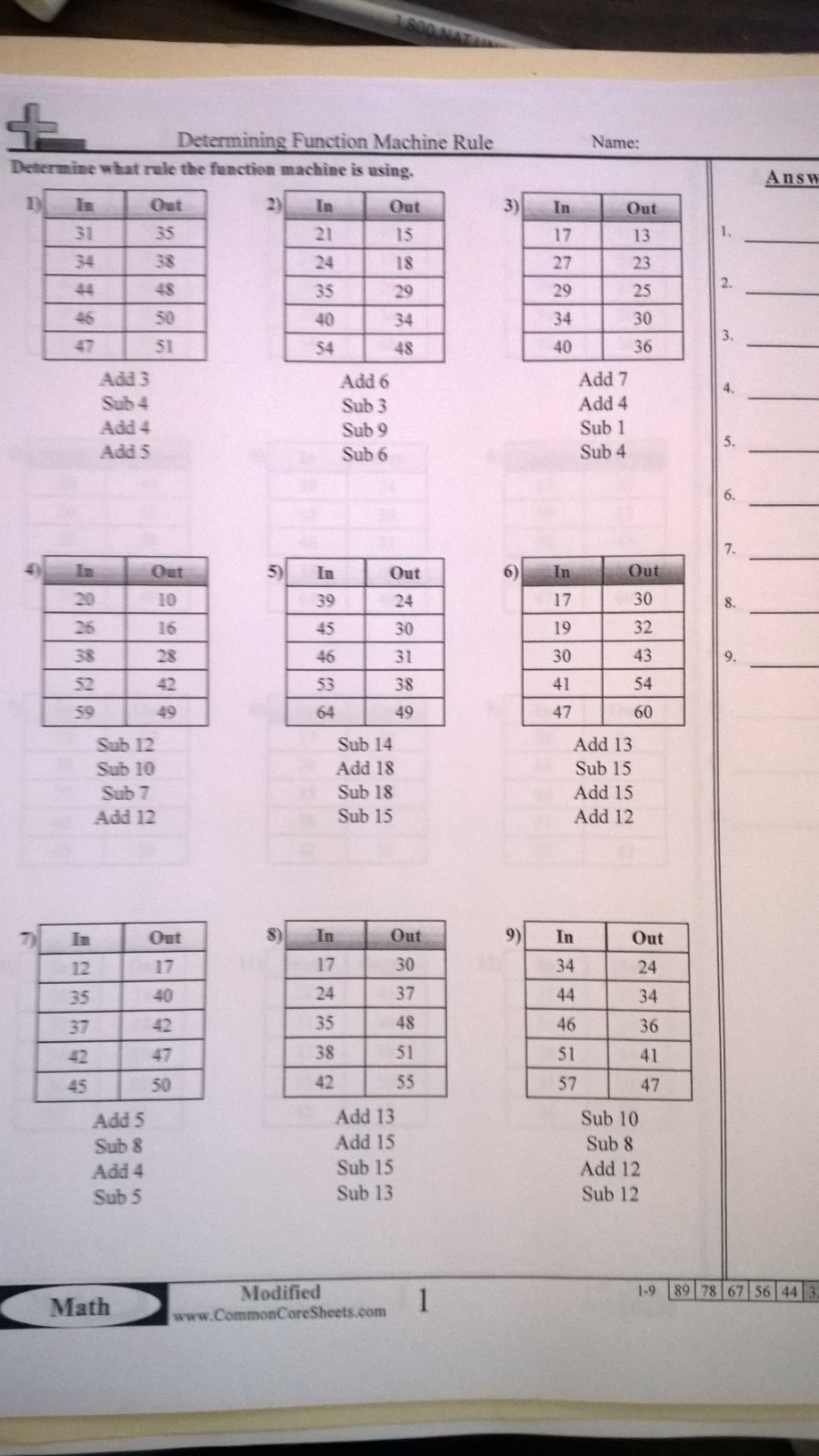 Writing Function Rules Worksheet 2013 14 Lessons Functions and Graphing Mrs Deans Class