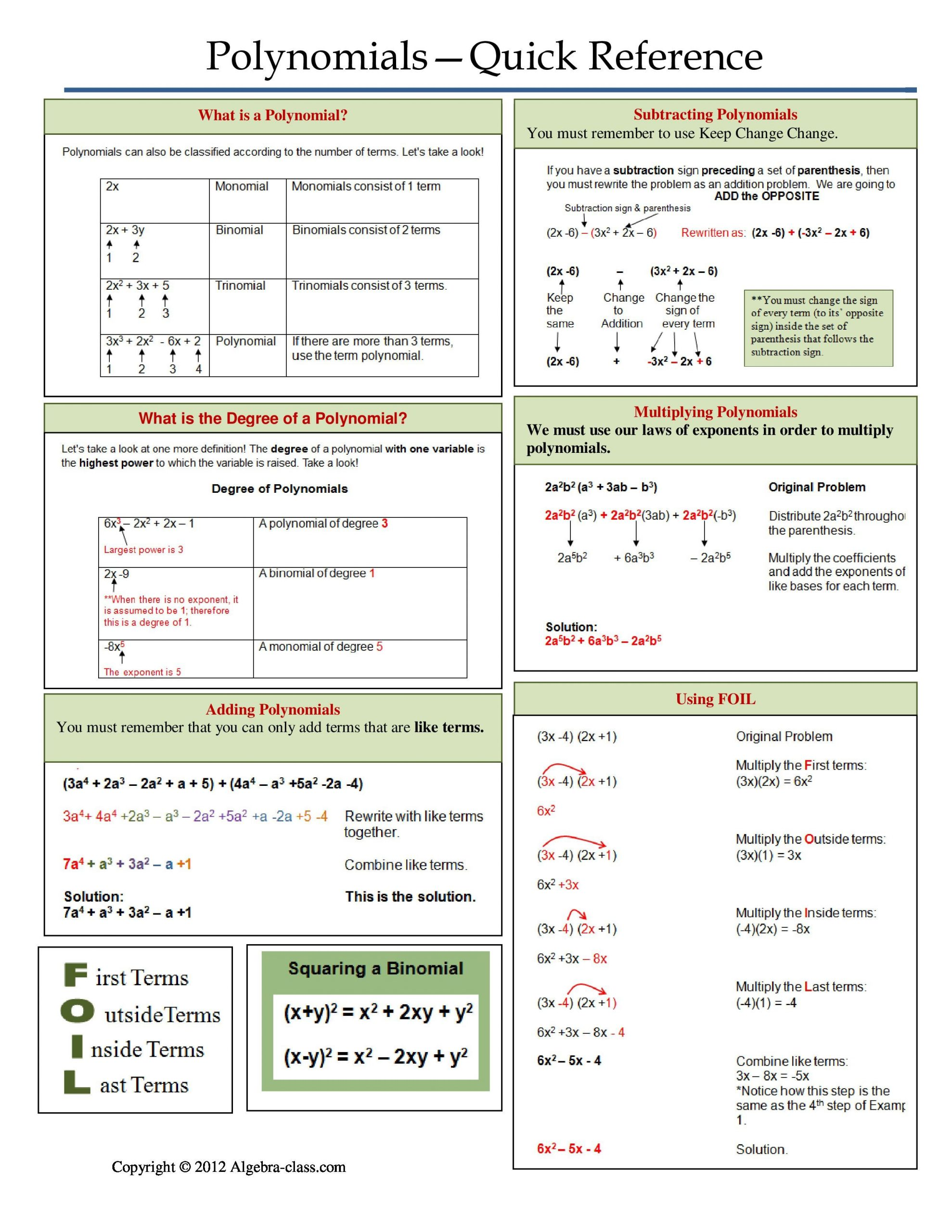Writing Function Rules Worksheet Pin by Algebra Class On Algebra Cheat Sheets