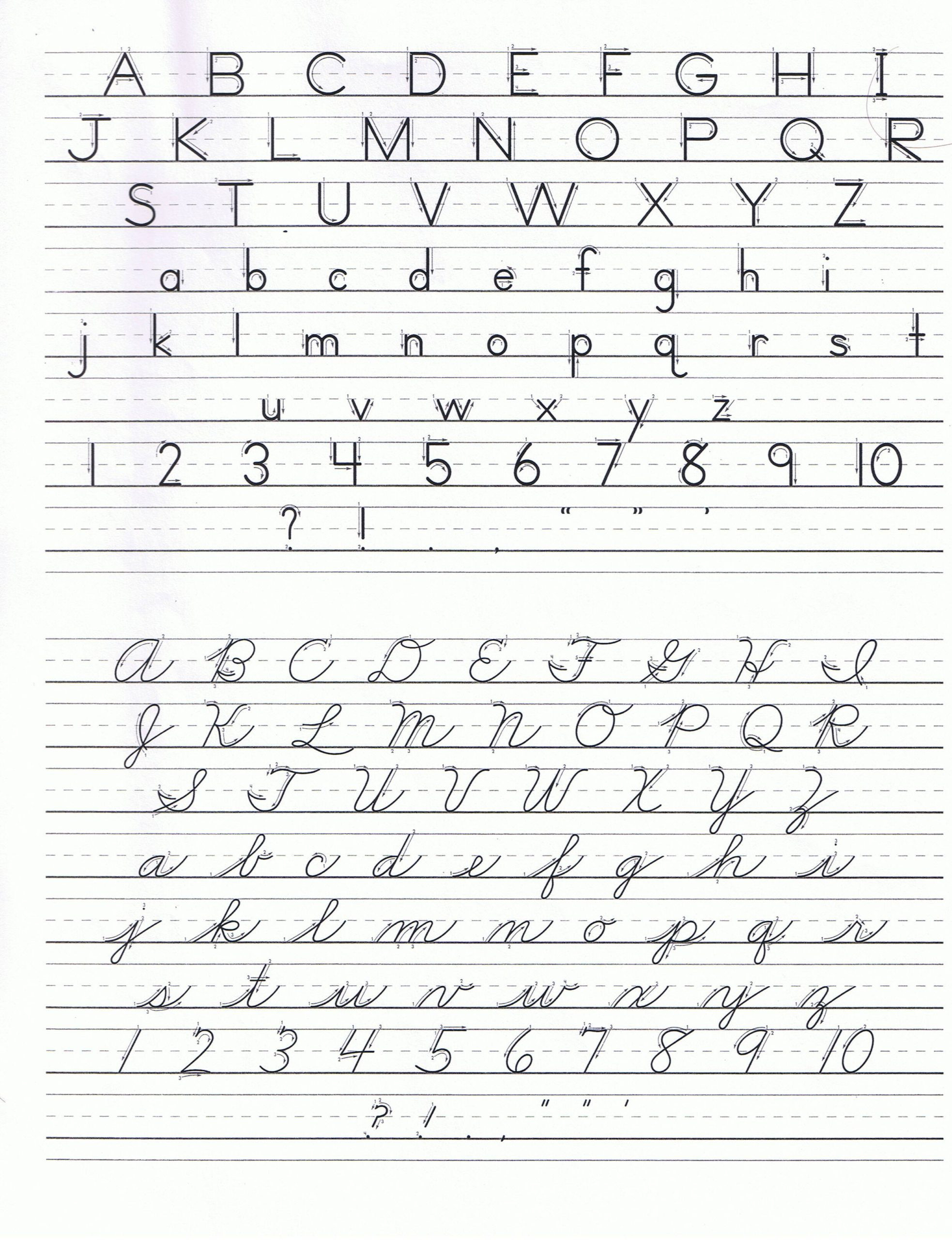 Zaner Bloser Handwriting Worksheets thechicagoperch