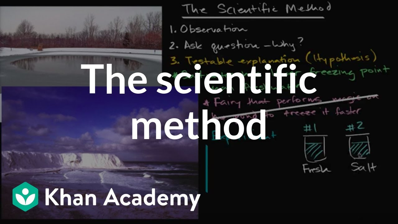 Zoology Worksheets High School the Scientific Method Video
