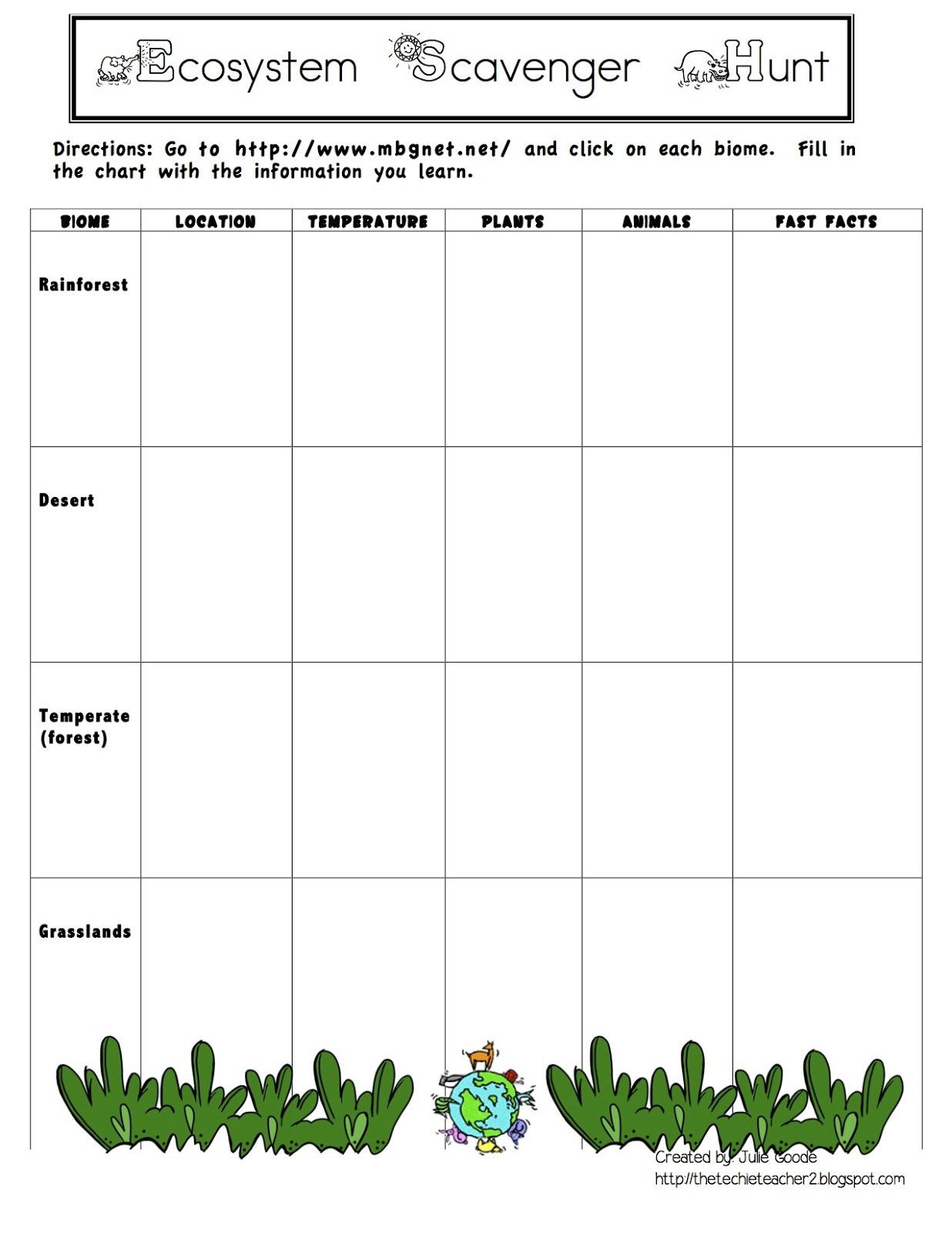 5th Grade Ecosystem Worksheets Ecosystem Habitat Biome Webquest Freebie