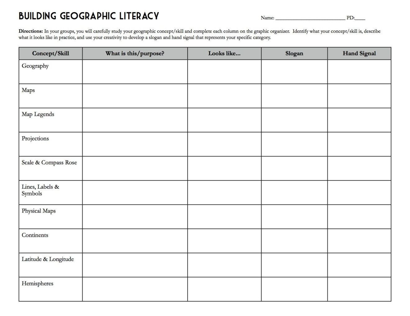 7th Grade Geography Worksheets 8th Grade Geography Worksheets
