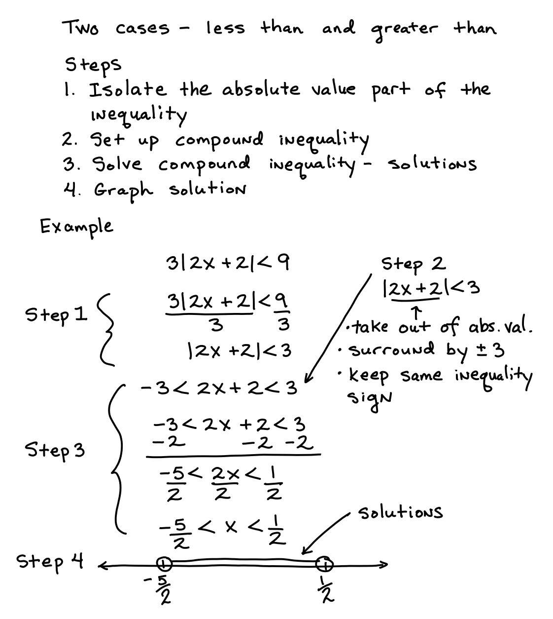 Absolute Value Worksheets 6th Grade Absolute Value Worksheets to You Absolute Value Worksheets