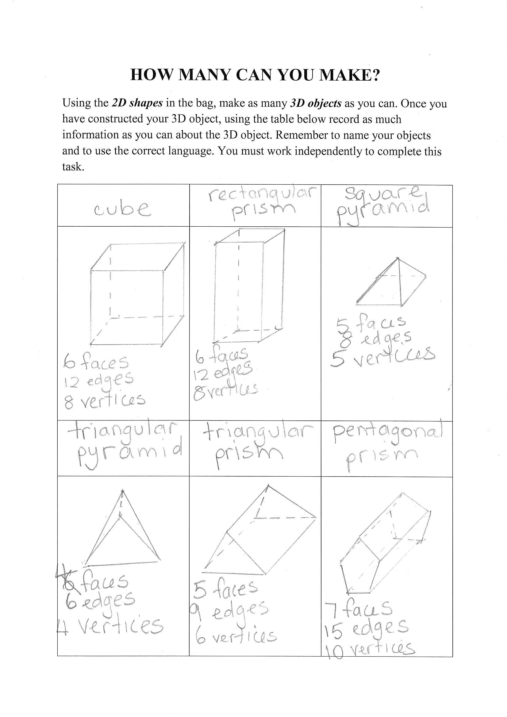 Annotation Worksheet Middle School Annotated Work Sample Portfolios are Provided to Support