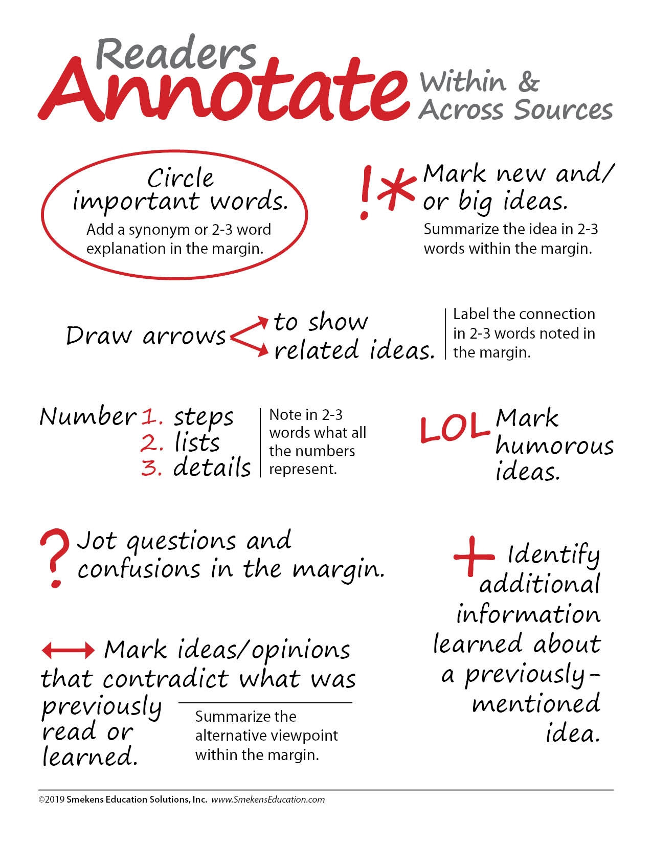 Annotation Worksheet Middle School Simplify Annotation with Marks Codes & Abbreviations