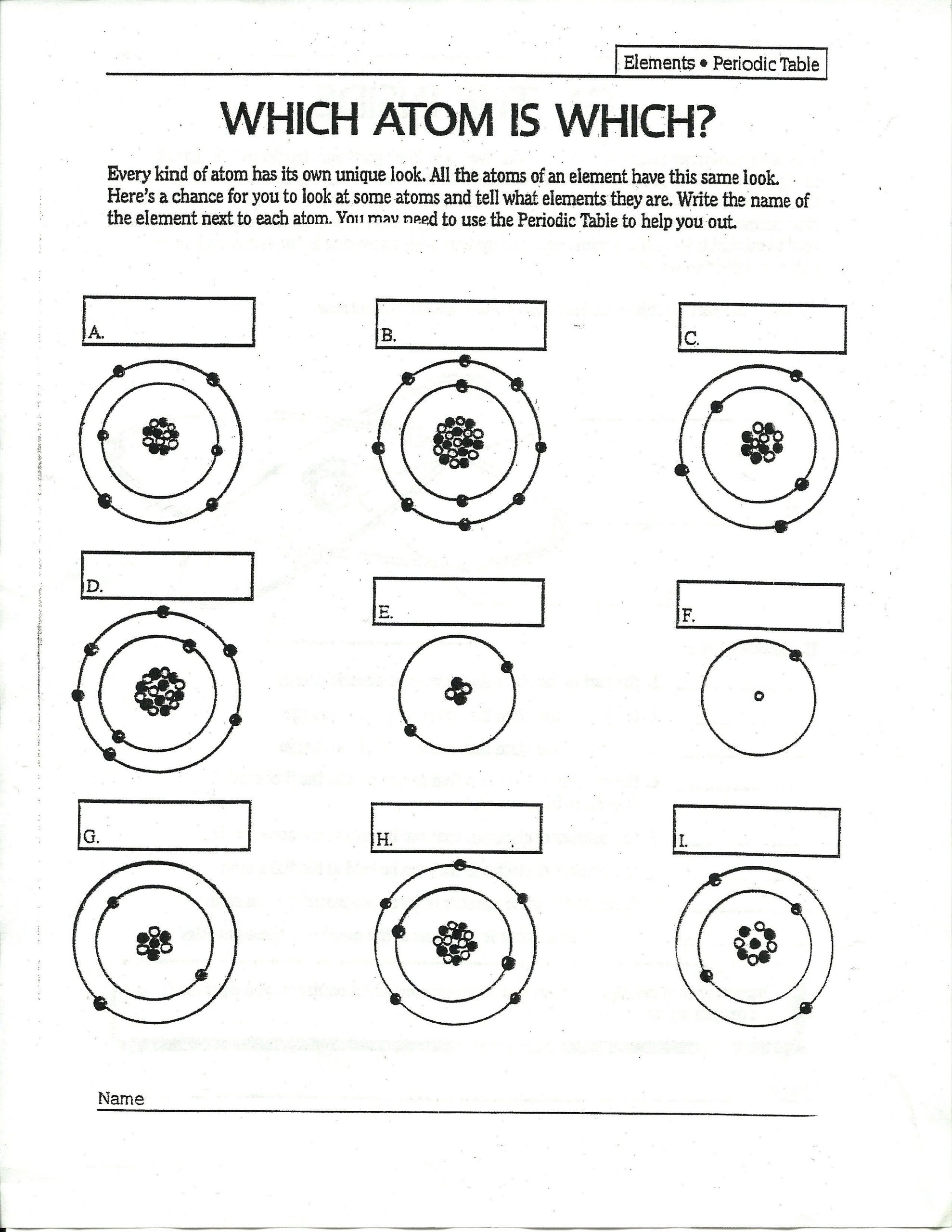 Bohr Model Worksheet High School atoms the Inside Worksheet Green Science