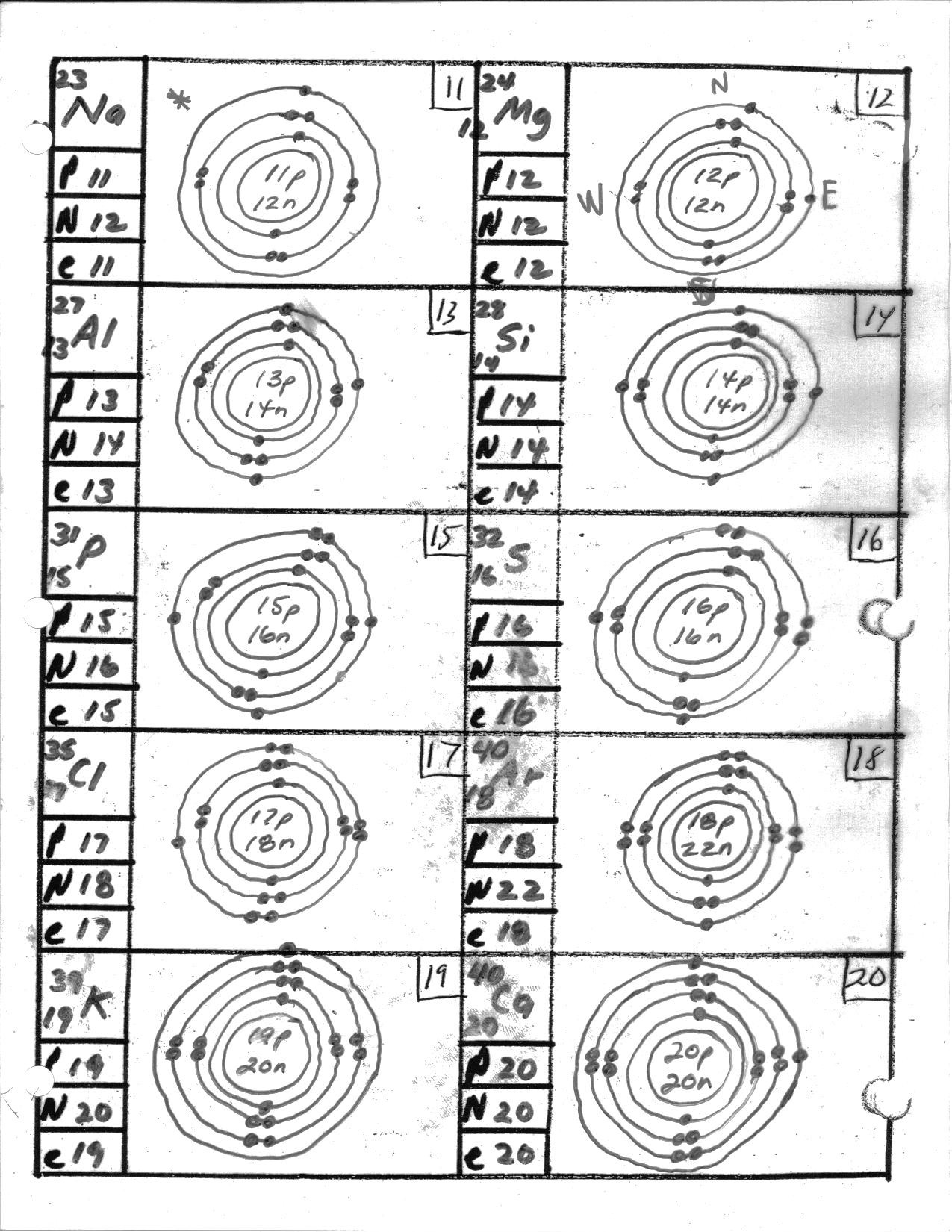 Bohr Model Worksheet High School Bohr Model Worksheet