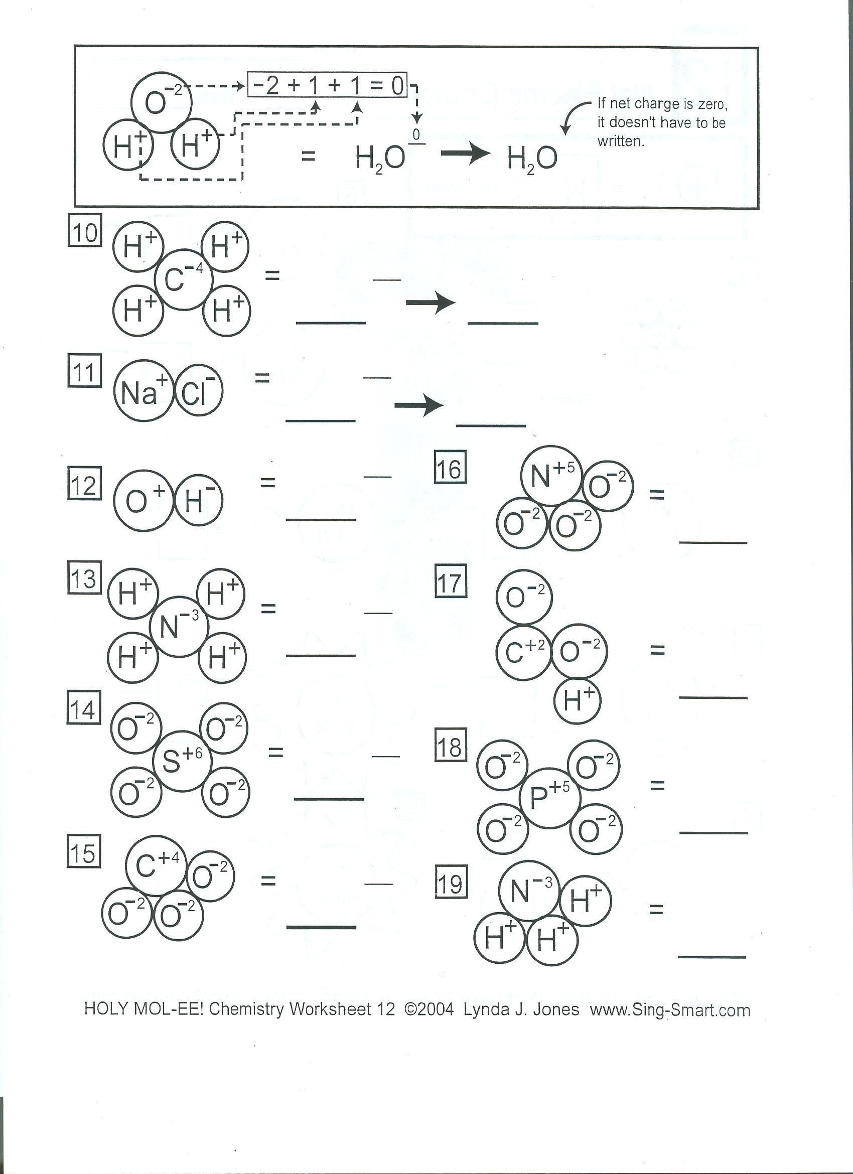 Bohr Model Worksheet Middle School Blank Bohr Model Worksheet Google Search