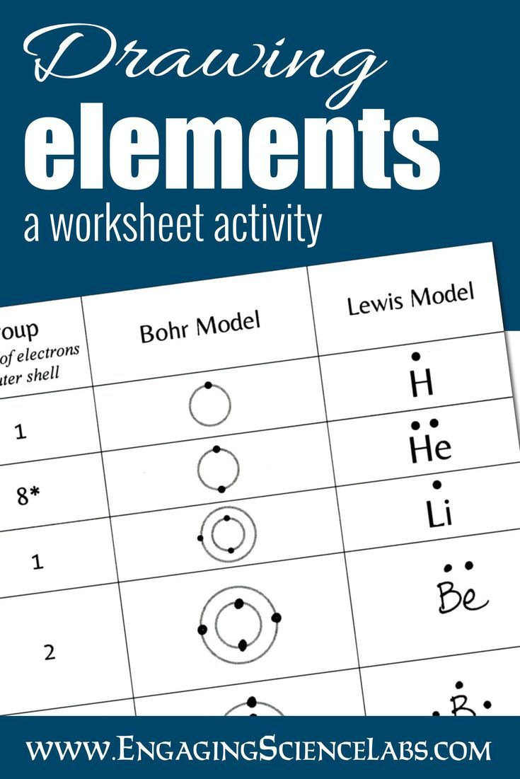 Bohr Model Worksheet Middle School Diagramming atoms
