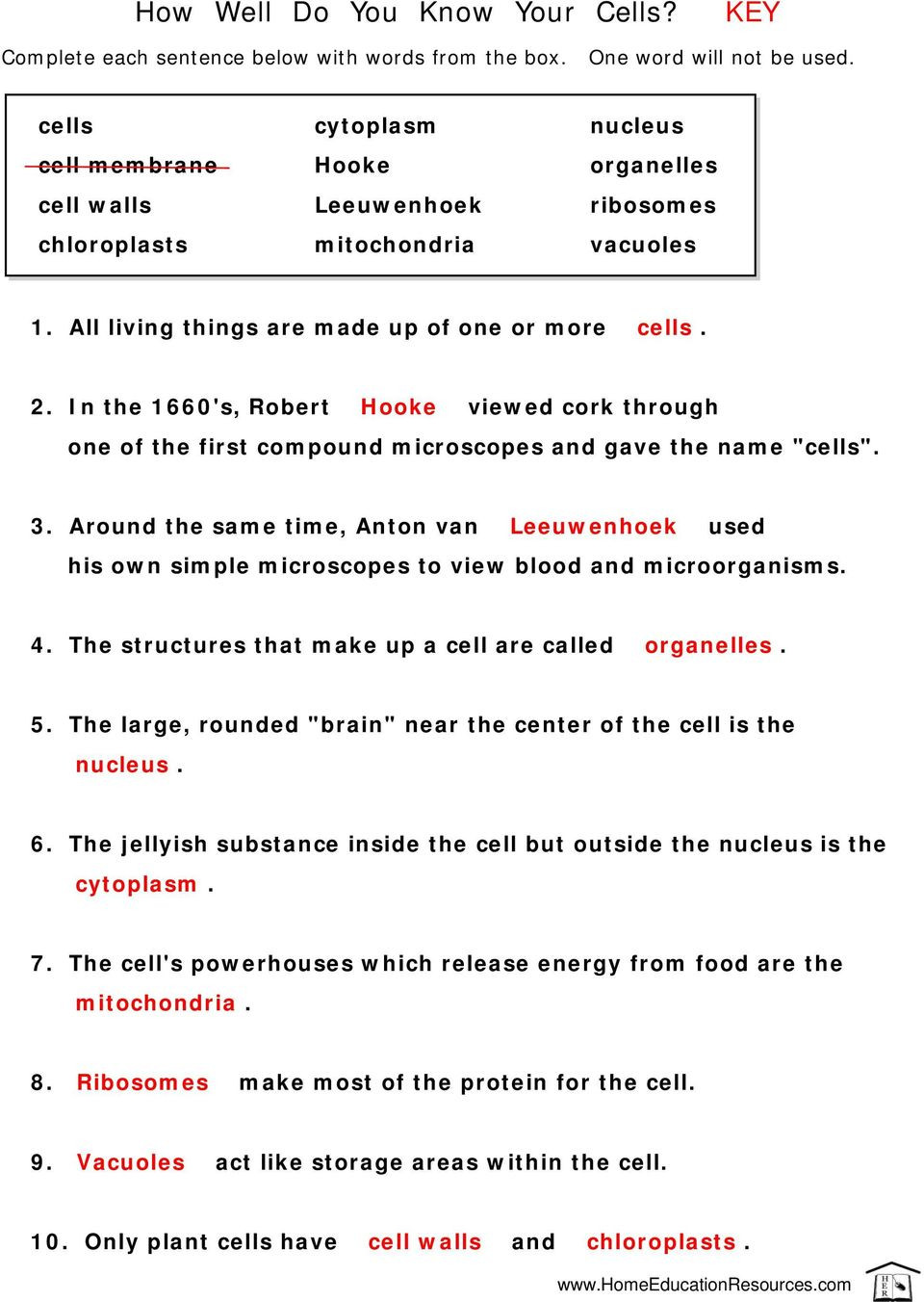 Cell organelles Worksheet Middle School How Well Do You Know Your Cells Pdf Free Download