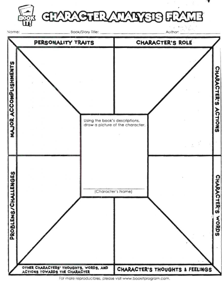 Character Analysis Worksheet High School Character Analysis Worksheet