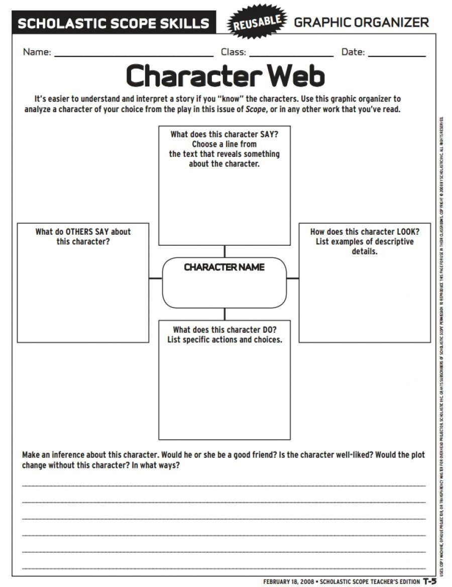 Character Analysis Worksheet High School Pin On Printable Worksheet for Kindergarten