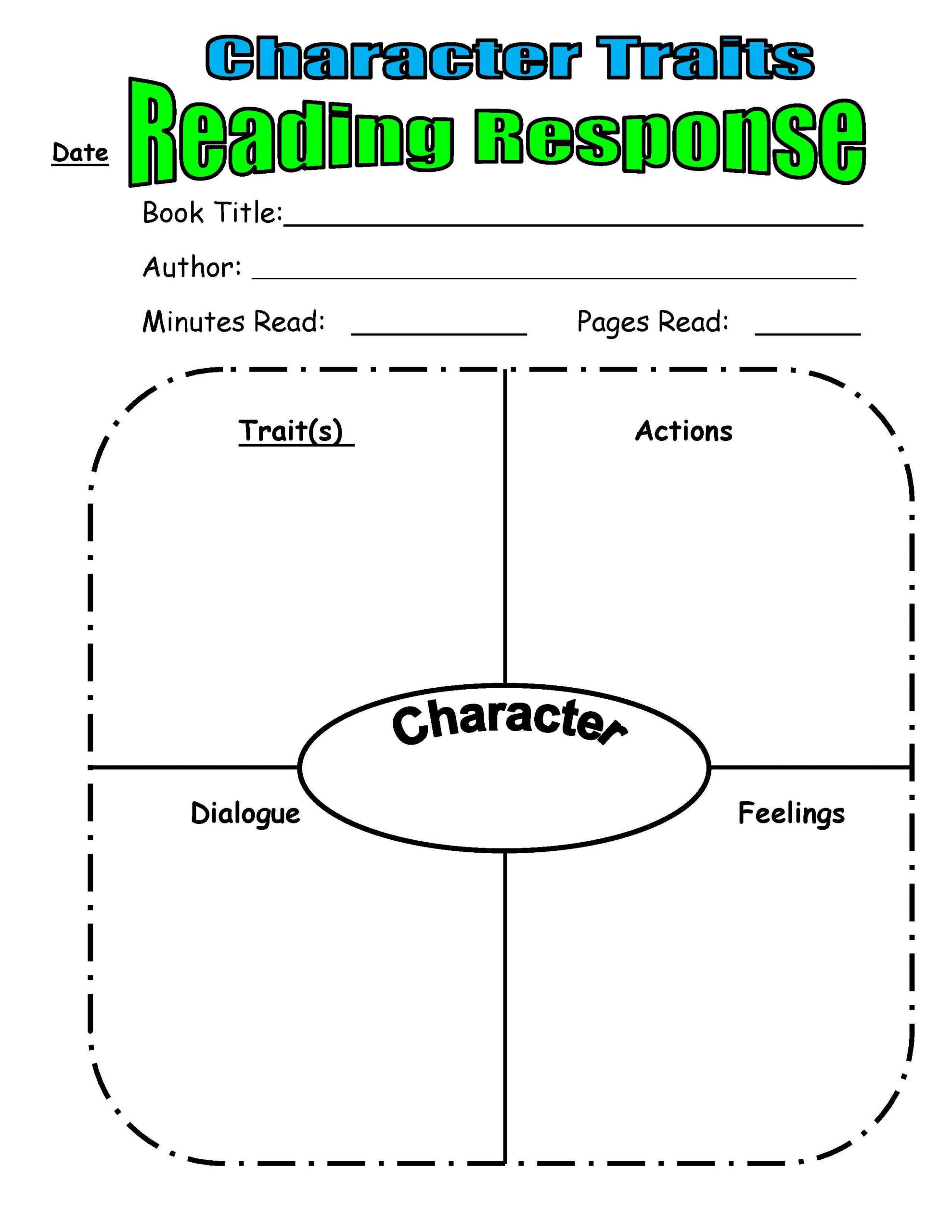 Character Analysis Worksheet High School Teaching Character Traits In Reader S Workshop
