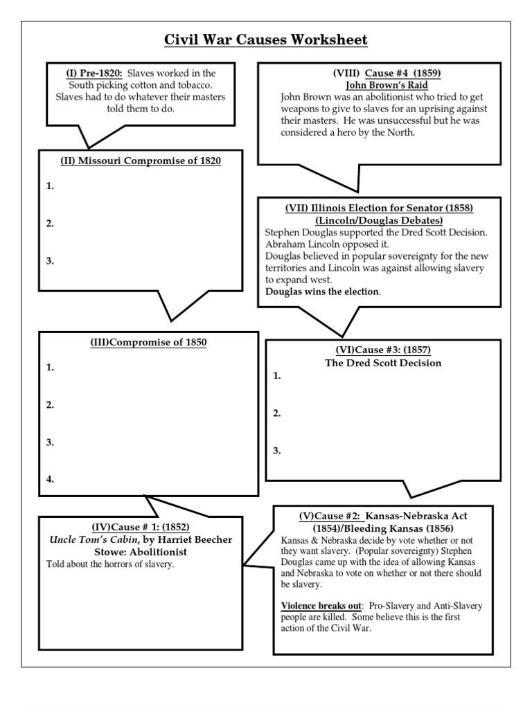 Civil War Worksheets 5th Grade Civil War Causes Worksheet Free as Pdf File Pdf