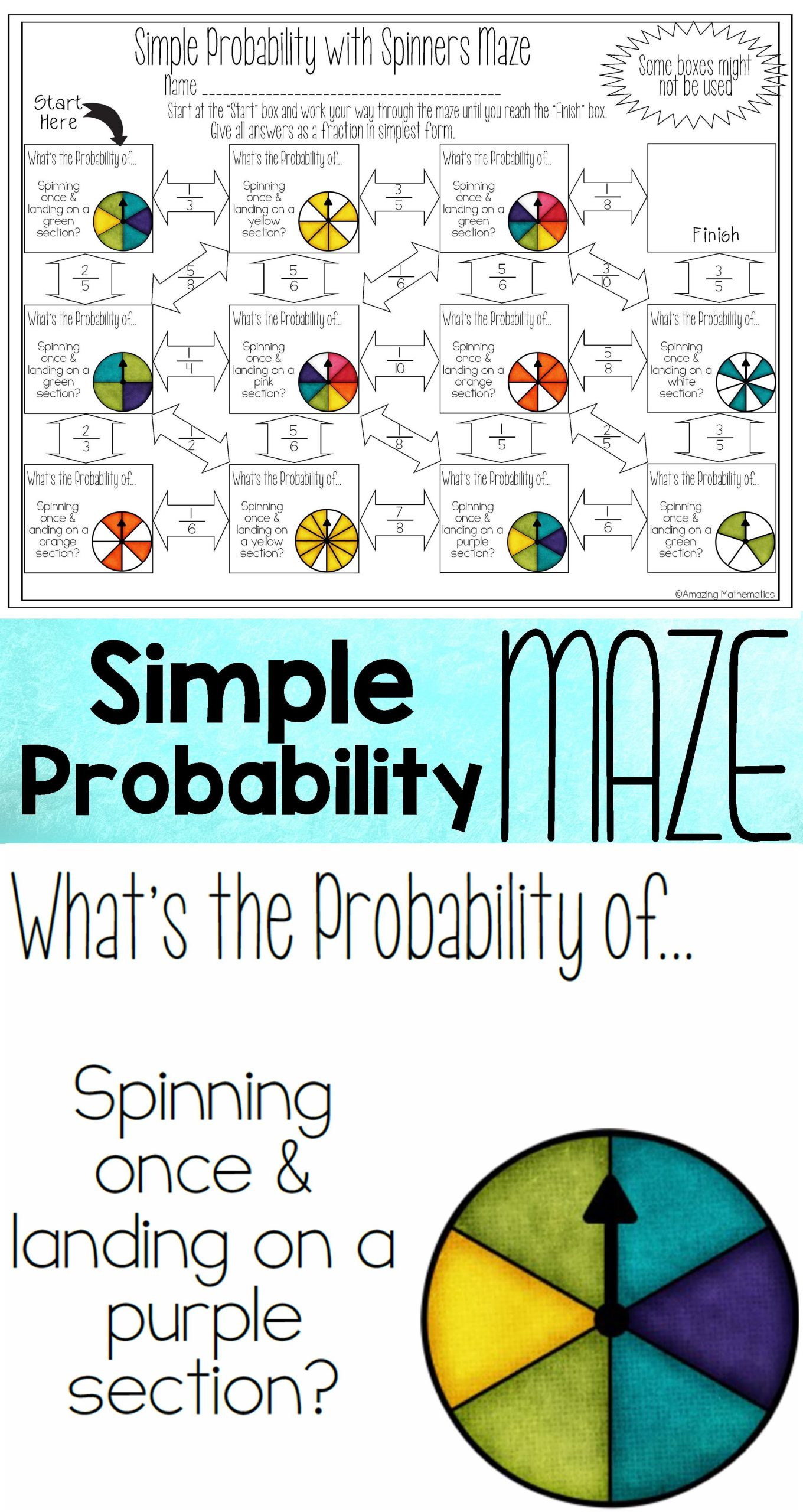 Compound Probability Worksheets 7th Grade My 7th Grade Math Students Loved This Probability Worksheet