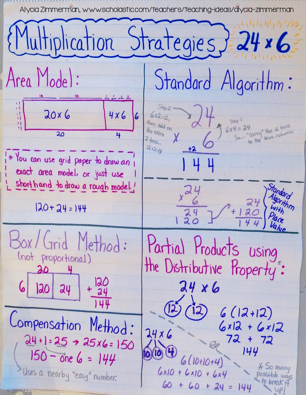 Distributive Property 4th Grade Worksheets Teaching Multiplication with the Distributive Property