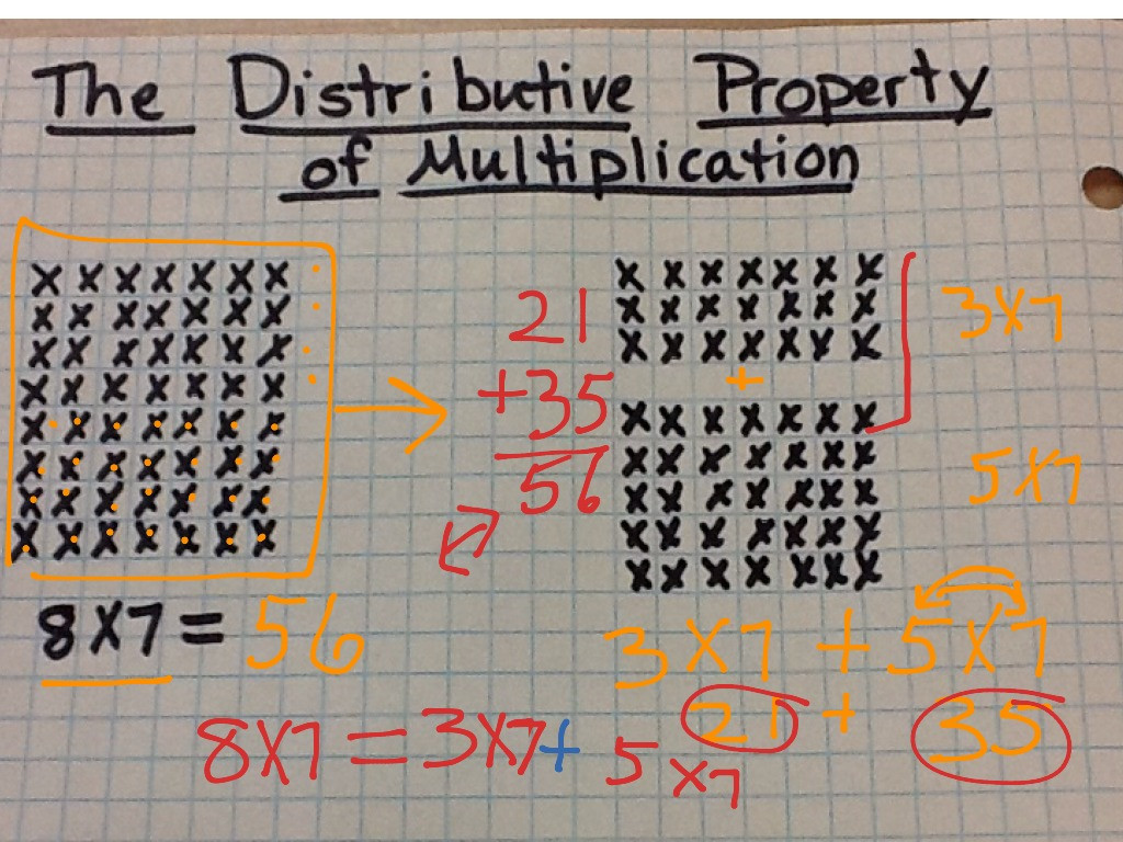 Distributive Property Worksheet 3rd Grade Distributive Property Of Multiplication