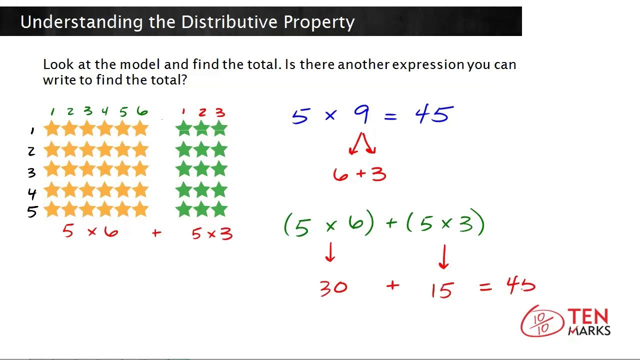 Distributive Property Worksheet 3rd Grade Understanding the Distributive Property 3 Oa 5