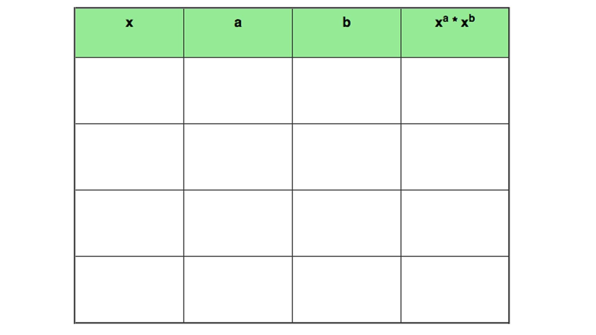 Equivalent Expressions Worksheet 7th Grade Equivalent Expressions Using Exponents
