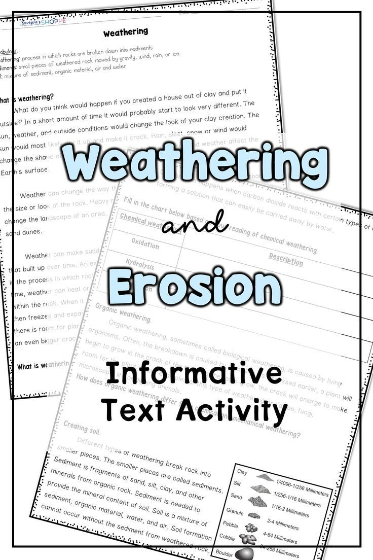 Erosion Worksheets 4th Grade Weathering and Erosion Nonfiction Reading Informative Text