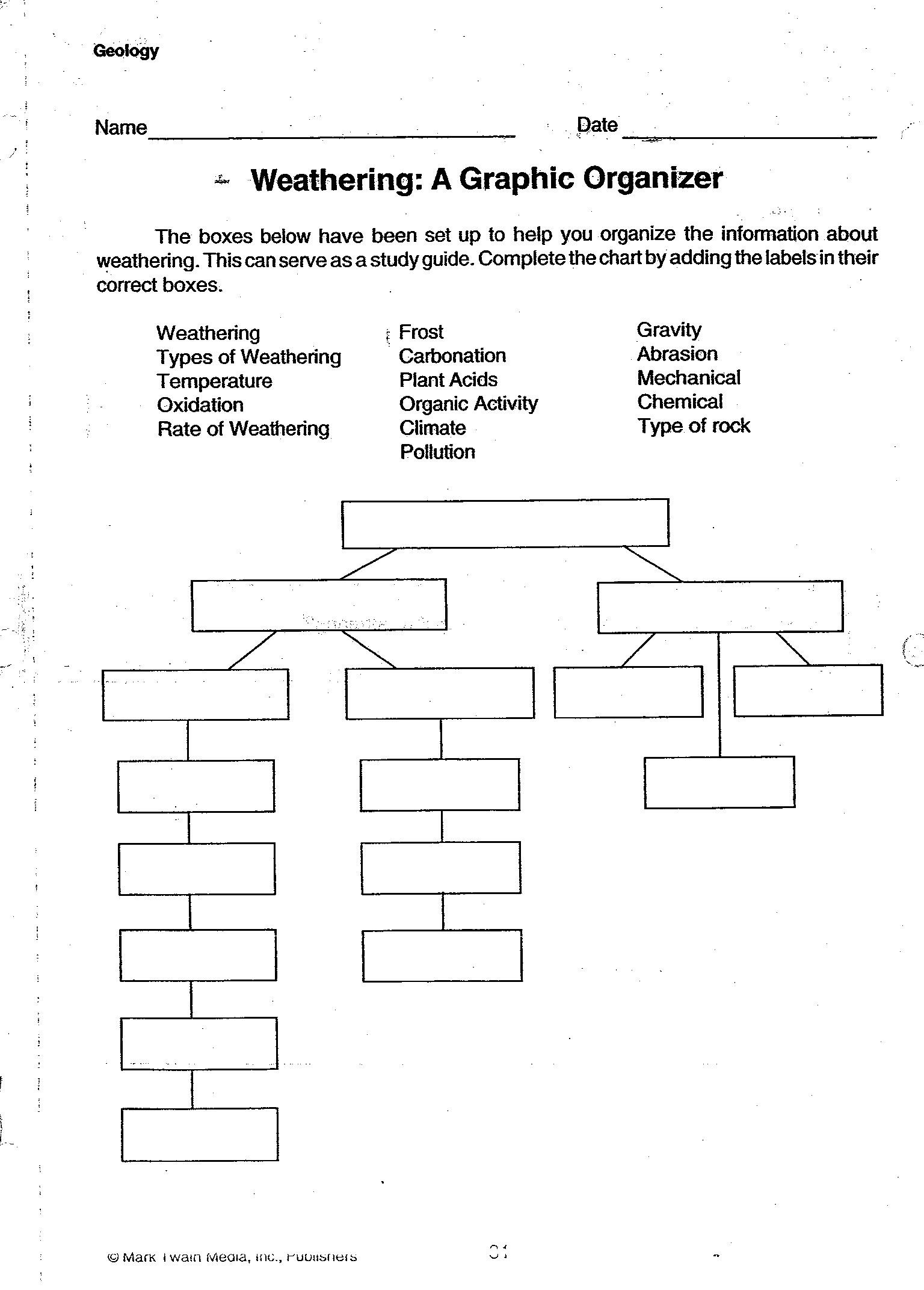 Erosion Worksheets 4th Grade Weathering Erosion & Deposition Lessons Tes Teach