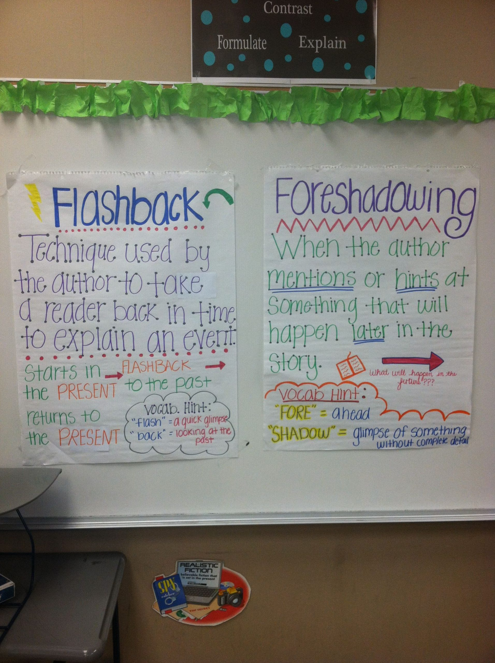 Foreshadowing Worksheet Middle School Anchor Charts foreshadowing and Flashback