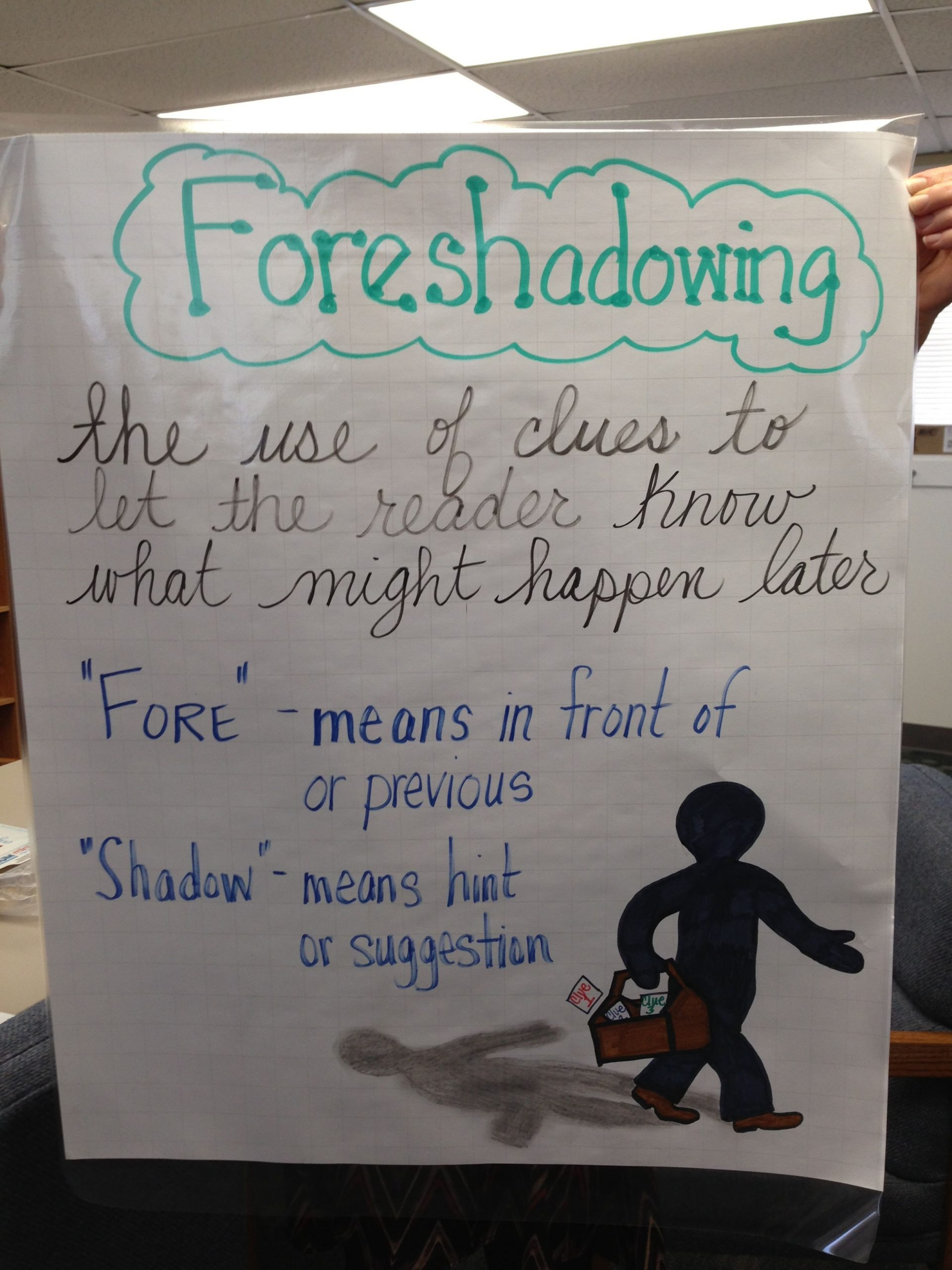 Foreshadowing Worksheet Middle School foreshadowing Anchor Chart