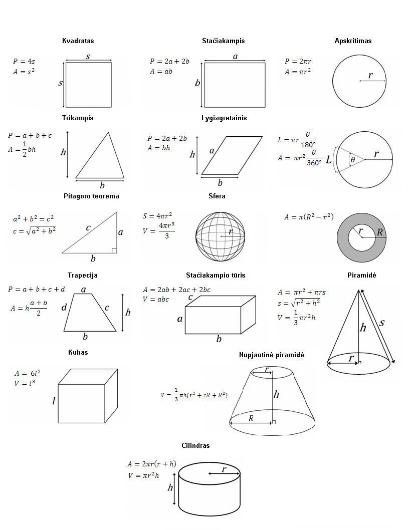 Geometry Worksheets 10th Grade Geometrijos with Images