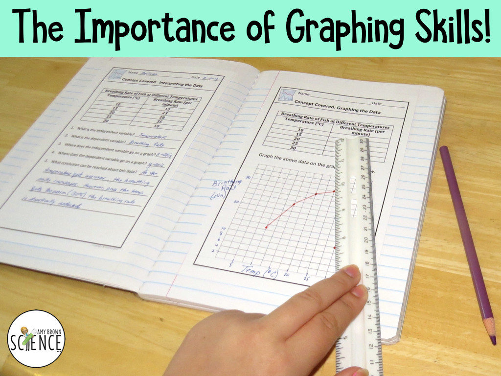 Graphing Worksheets High School Science Amy Brown Science Graphing Skills are Life Skills