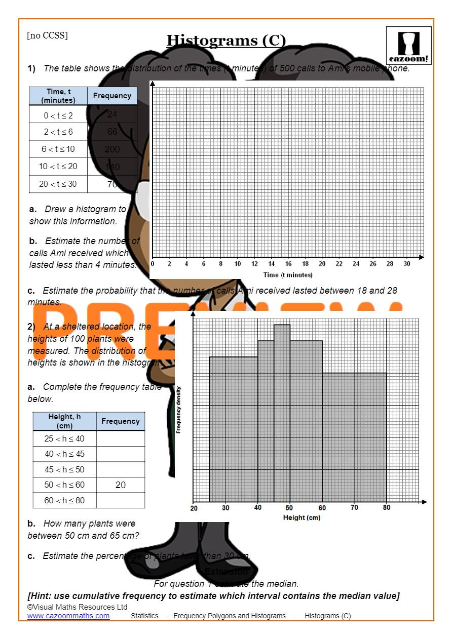 Histogram Worksheet Middle School Frequency Polygon Worksheets