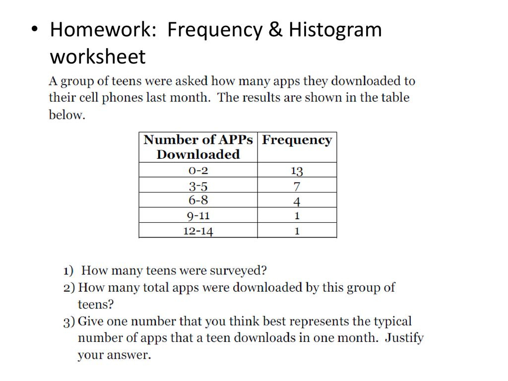 Histogram Worksheet Middle School Homework Frequency & Histogram Worksheet Ppt