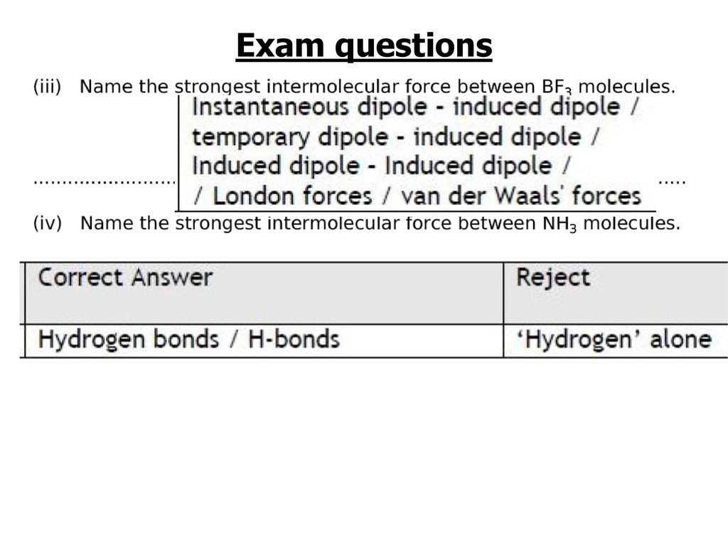 Intermolecular forces Worksheet High School Homework Private Study Work Bring Notes to Show Me Next