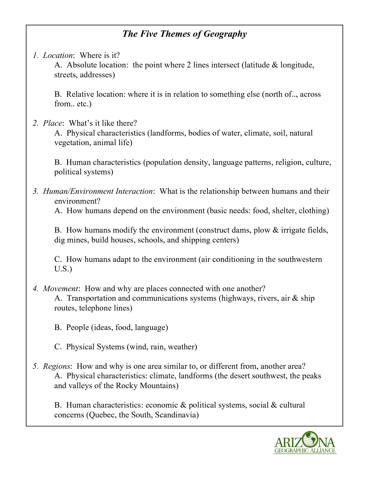 Landforms 3rd Grade Worksheets Best social Stu S for 7th Graders Worksheet